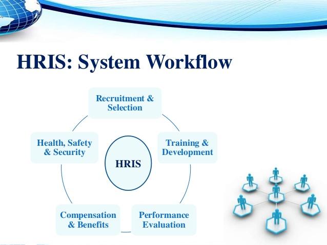 HR On-line
